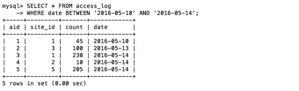 mysql教程,sql教程,mysql学习,sqlbetween操作符,between操作符,sql取值范围,sql范围