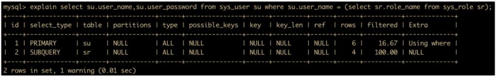 MySQL 调优,SQL 优化步骤,慢查询日志,SQL 优化问题,索引的分类和使用