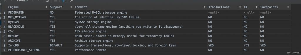 mysql启动,select语句处理,储存引擎,解析优化