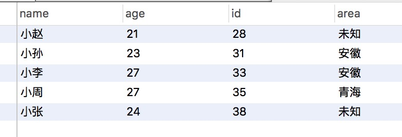 MySQL,锁类型,锁模式,隔离级别,死锁问题