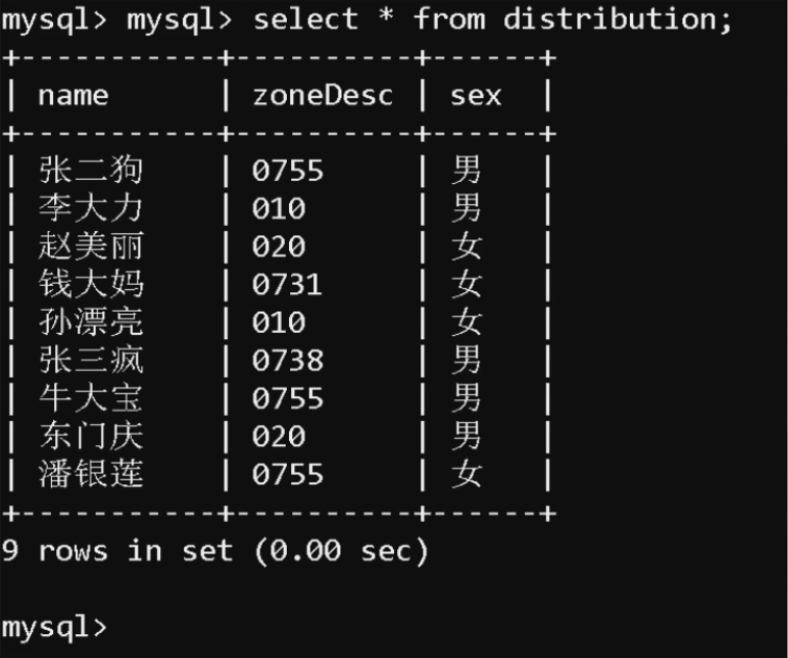 SQL面试,索引事项,死锁问题,分库分表,事务隔离